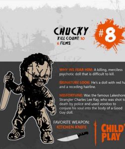 chucky8